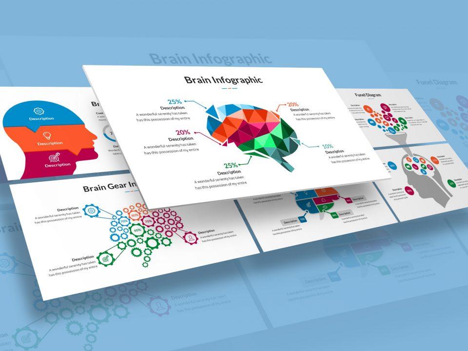 Brain Infographic Presentation Template