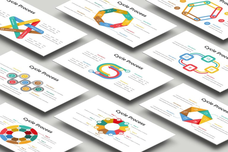 Cycle Process Presentation Template