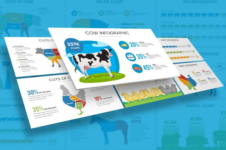 Farm & Livestock Infographic Presentation Template